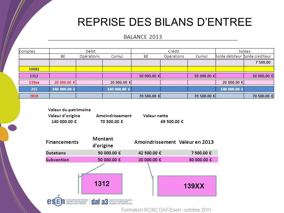REPRISE DES BILANS DENTREE Formation RCBC DAF/Esen - octobre 2011 BALANCE 2013 Comptes Débit CréditSoldes BE Opérations Cumul BE Opérations CumulSolde