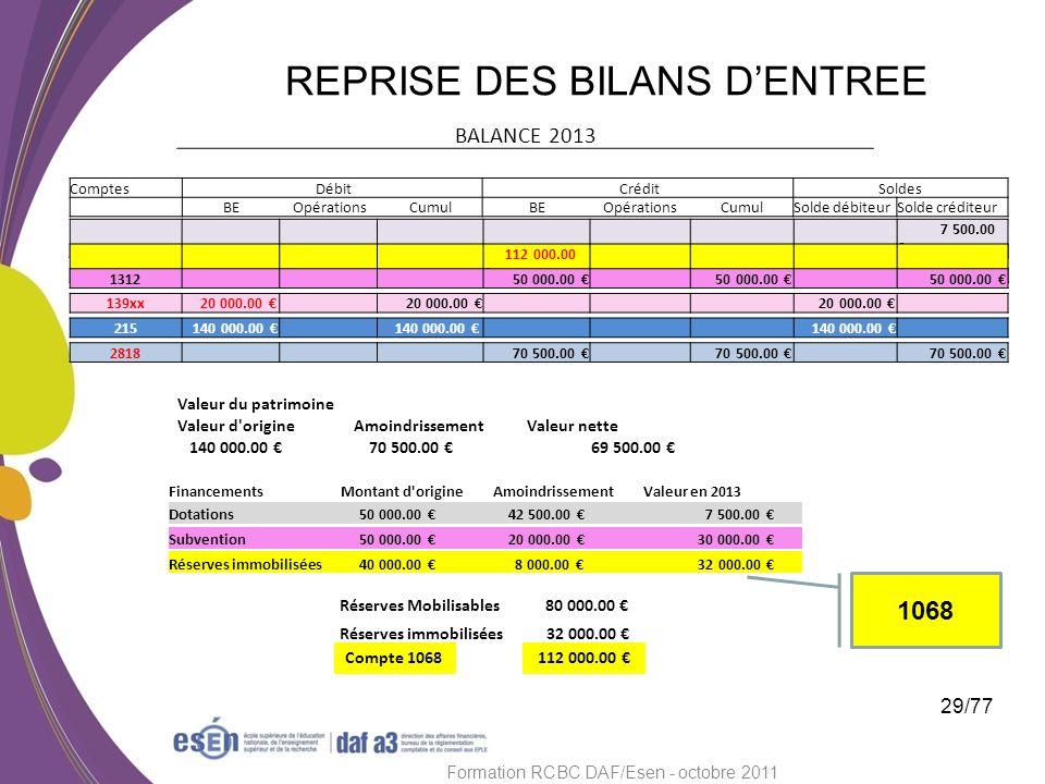 REPRISE DES BILANS DENTREE 29/77 Formation RCBC DAF/Esen - octobre 2011 BALANCE 2013 Comptes Débit CréditSoldes BE Opérations Cumul BE Opérations Cumu
