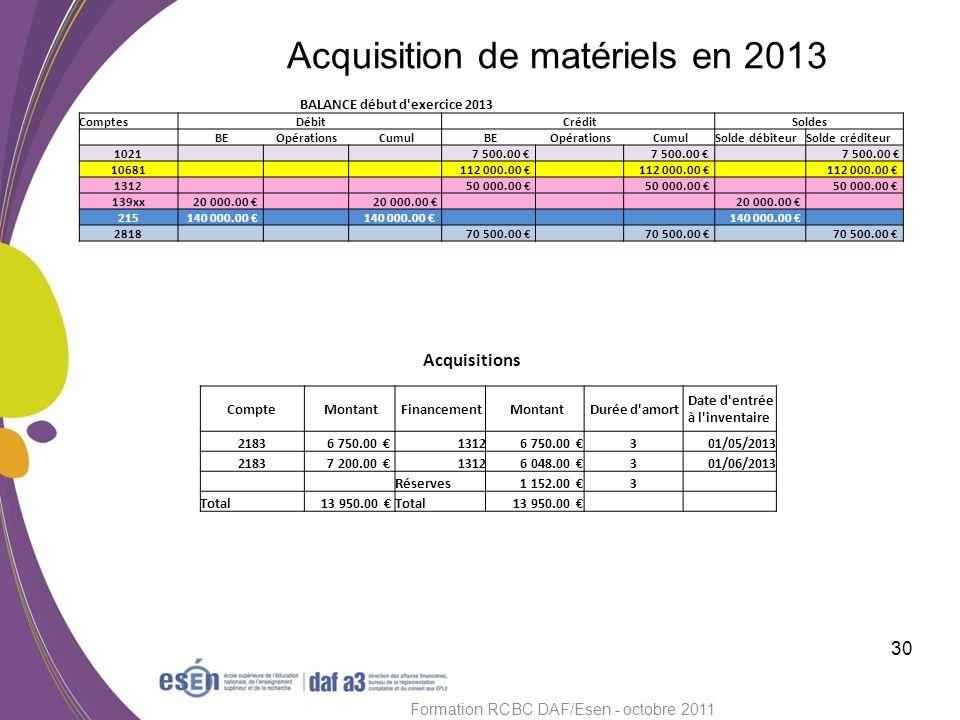 Acquisition de matériels en 2013 30 Formation RCBC DAF/Esen - octobre 2011 Compte Montant Financement Montant Durée d'amort Date d'entrée à l'inventai