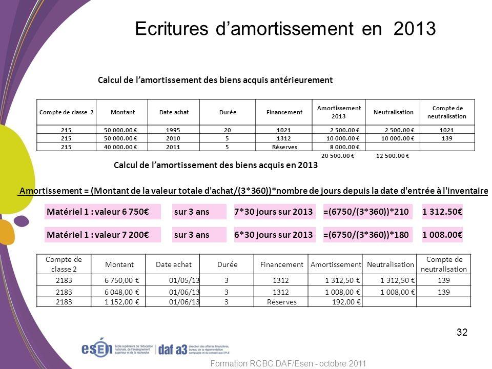 32 Formation RCBC DAF/Esen - octobre 2011 Ecritures damortissement en 2013 Calcul de lamortissement des biens acquis antérieurement Compte de classe 2