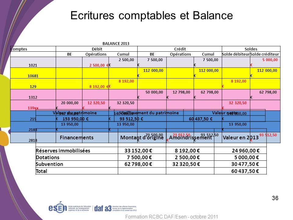 36 Formation RCBC DAF/Esen - octobre 2011 Ecritures comptables et Balance BALANCE 2013 Comptes Débit CréditSoldes BE Opérations Cumul BE Opérations Cu