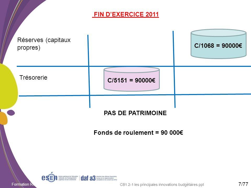 Formation RCBC DAF/Esen - octobre 2011 CB1.2-1 les principales innovations budgétaires.ppt FIN DEXERCICE 2011 Réserves (capitaux propres) Trésorerie 7