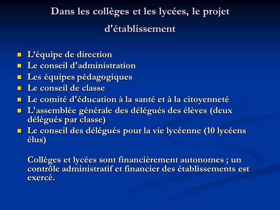 Dans les collèges et les lycées, le projet d'établissement Léquipe de direction Léquipe de direction Le conseil d'administration Le conseil d'administ
