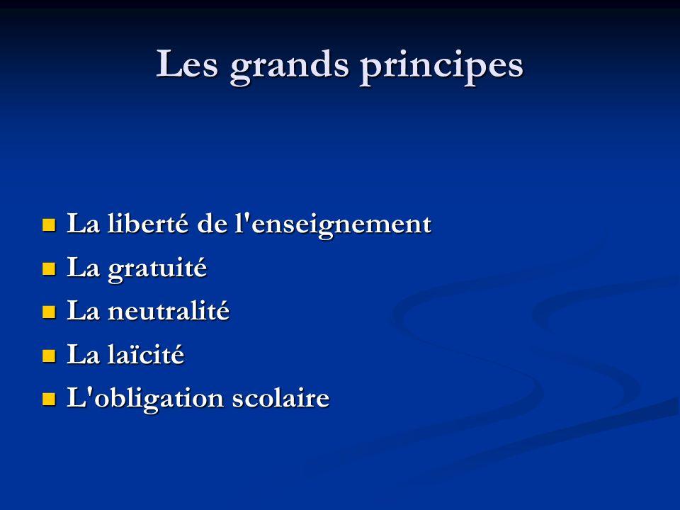 Les grands principes La liberté de l'enseignement La liberté de l'enseignement La gratuité La gratuité La neutralité La neutralité La laïcité La laïci