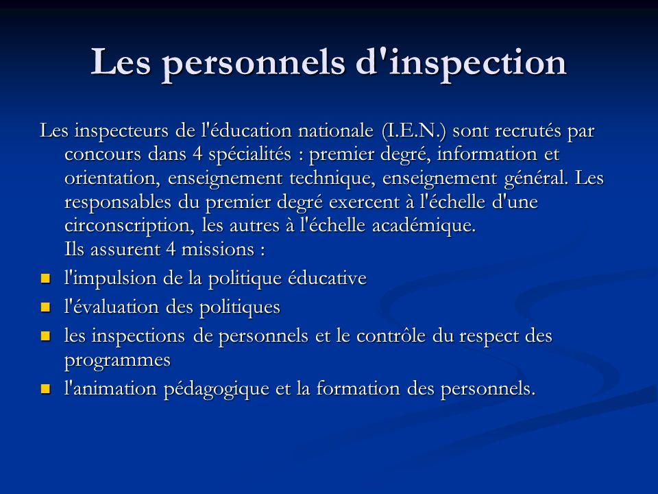 Les personnels d'inspection Les inspecteurs de l'éducation nationale (I.E.N.) sont recrutés par concours dans 4 spécialités : premier degré, informati