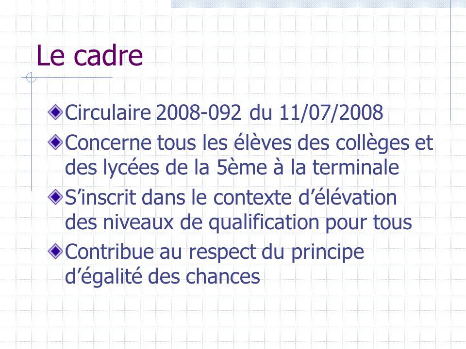 Le cadre Circulaire 2008-092 du 11/07/2008 Concerne tous les élèves des collèges et des lycées de la 5ème à la terminale Sinscrit dans le contexte délévation des niveaux de qualification pour tous Contribue au respect du principe dégalité des chances