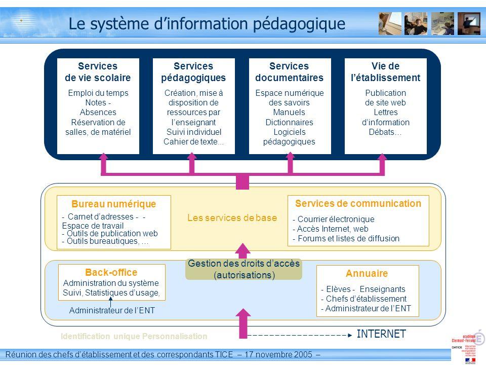 Réunion des chefs détablissement et des correspondants TICE – 17 novembre 2005 – Le système dinformation pédagogique Annuaire - Elèves - Enseignants -