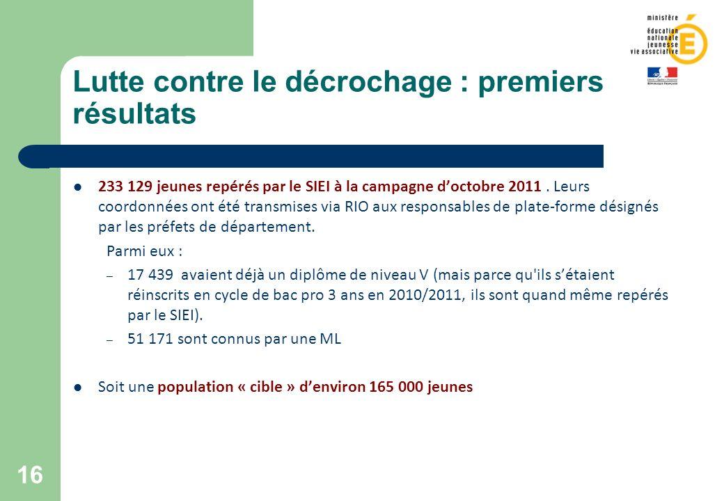 16 Lutte contre le décrochage : premiers résultats 233 129 jeunes repérés par le SIEI à la campagne doctobre 2011. Leurs coordonnées ont été transmise
