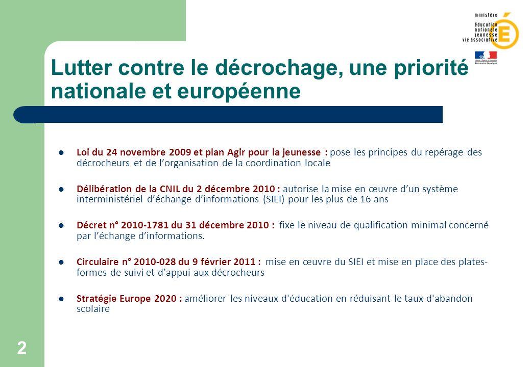 2 Lutter contre le décrochage, une priorité nationale et européenne Loi du 24 novembre 2009 et plan Agir pour la jeunesse : pose les principes du repé