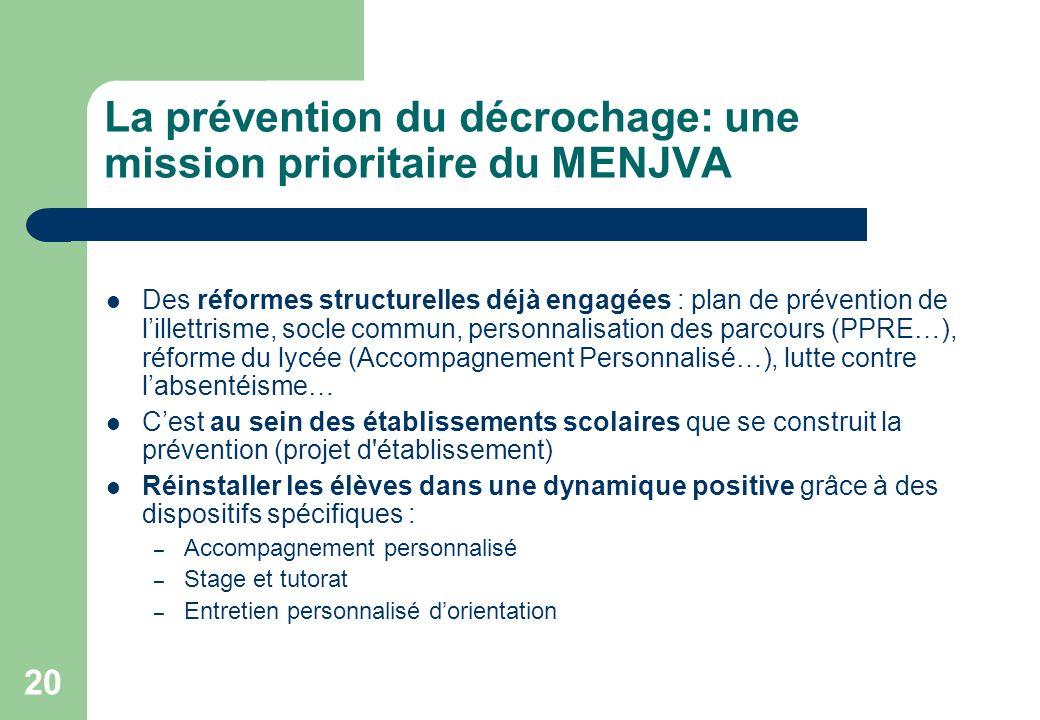 20 La prévention du décrochage: une mission prioritaire du MENJVA Des réformes structurelles déjà engagées : plan de prévention de lillettrisme, socle