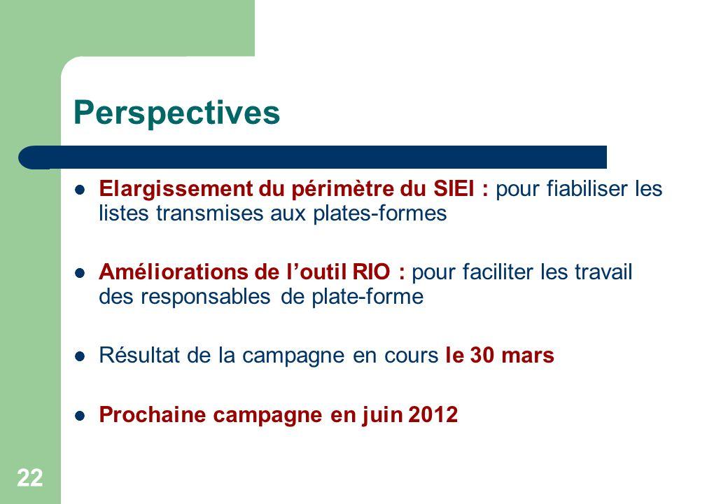 22 Perspectives Elargissement du périmètre du SIEI : pour fiabiliser les listes transmises aux plates-formes Améliorations de loutil RIO : pour facili