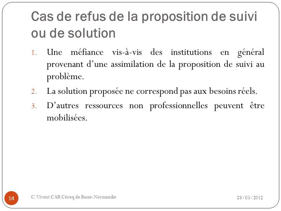 Cas de refus de la proposition de suivi ou de solution 28/03/2012 C. Vivent CAR Céreq de Basse-Normandie 14 1. Une méfiance vis-à-vis des institutions
