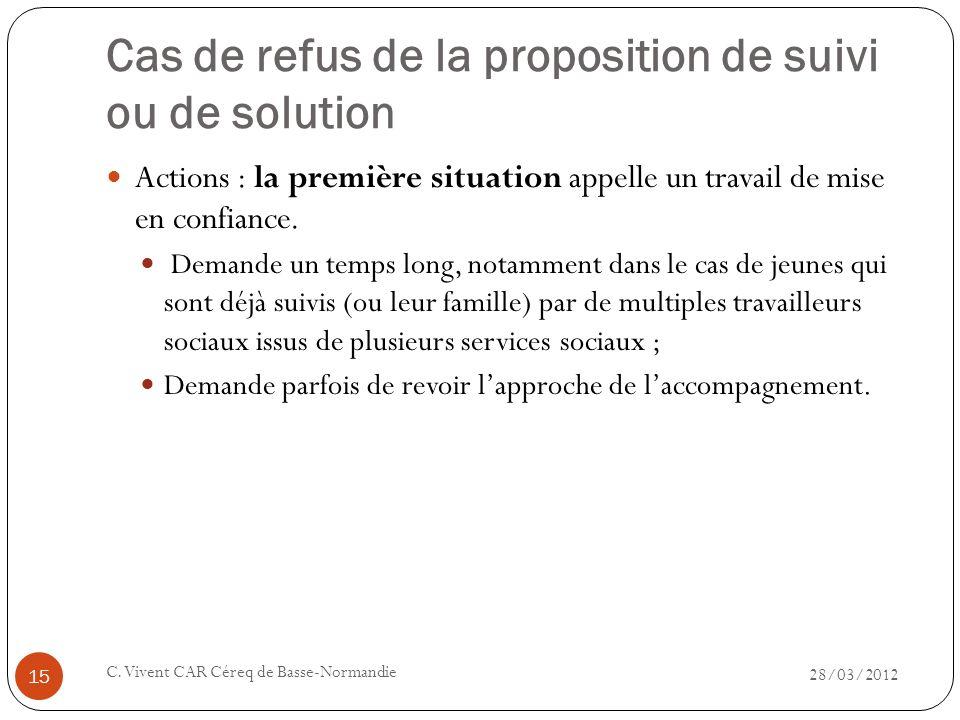 Cas de refus de la proposition de suivi ou de solution 28/03/2012 C. Vivent CAR Céreq de Basse-Normandie 15 Actions : la première situation appelle un