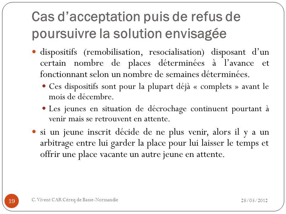 Cas dacceptation puis de refus de poursuivre la solution envisagée 28/03/2012 C. Vivent CAR Céreq de Basse-Normandie 19 dispositifs (remobilisation, r