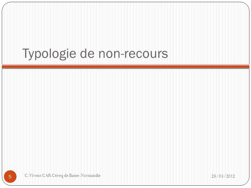 Typologie de non-recours 28/03/2012 C. Vivent CAR Céreq de Basse-Normandie 5
