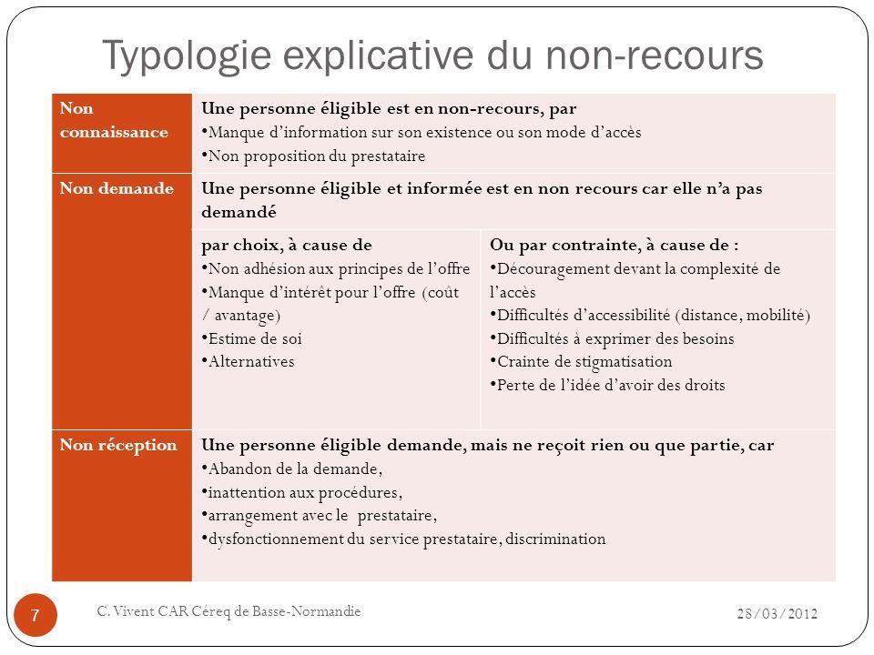 Typologie explicative du non-recours 28/03/2012 C. Vivent CAR Céreq de Basse-Normandie 7 Non connaissance Une personne éligible est en non-recours, pa