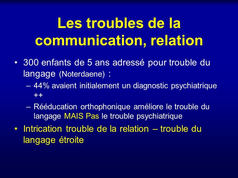 Les troubles de la communication, relation 300 enfants de 5 ans adressé pour trouble du langage (Noterdaene) : –44% avaient initialement un diagnostic
