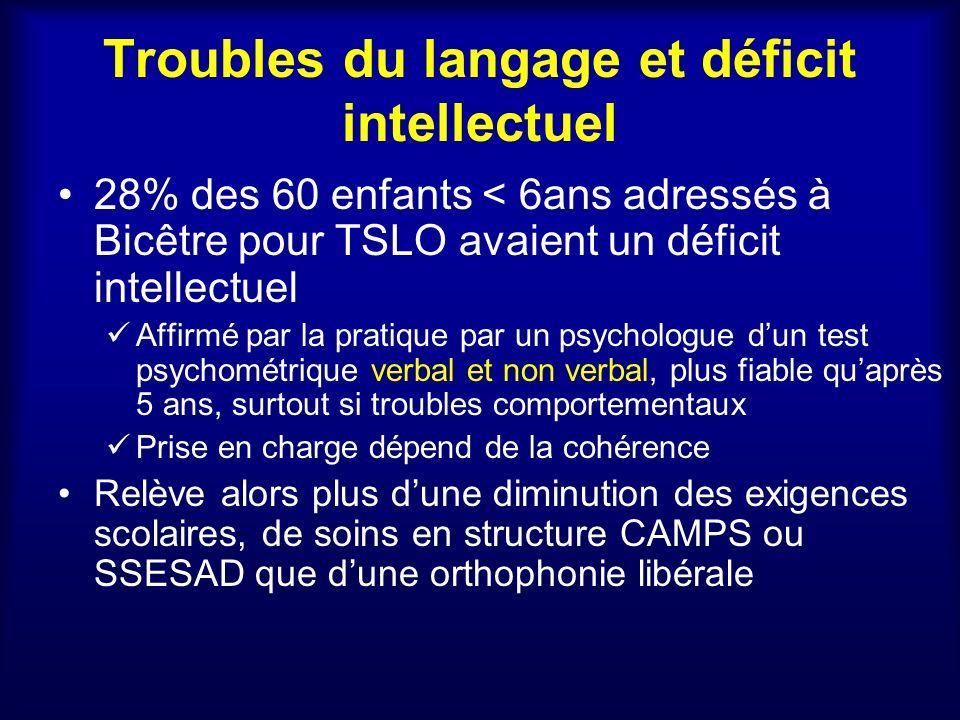 Troubles du langage et déficit intellectuel 28% des 60 enfants < 6ans adressés à Bicêtre pour TSLO avaient un déficit intellectuel Affirmé par la prat
