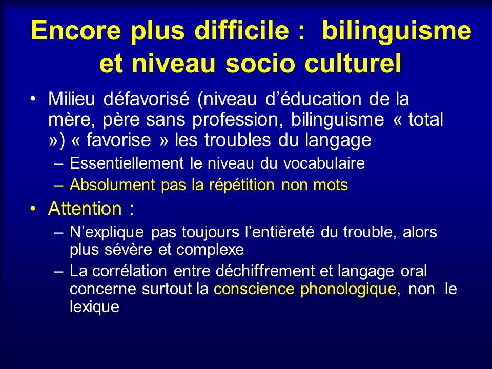 Encore plus difficile : bilinguisme et niveau socio culturel Milieu défavorisé (niveau déducation de la mère, père sans profession, bilinguisme « tota