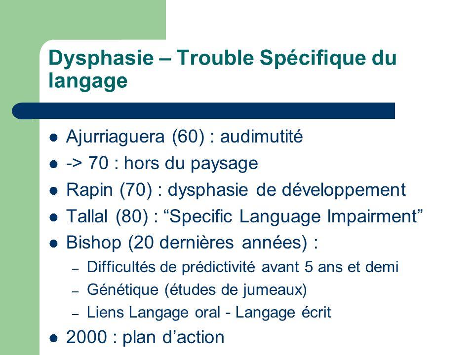 Dysphasie – Trouble Spécifique du langage Ajurriaguera (60) : audimutité -> 70 : hors du paysage Rapin (70) : dysphasie de développement Tallal (80) :