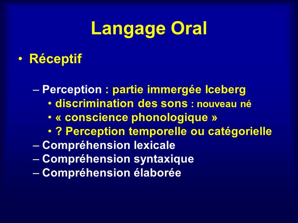 Langage Oral Réceptif –Perception : partie immergée Iceberg discrimination des sons : nouveau né « conscience phonologique » ? Perception temporelle o