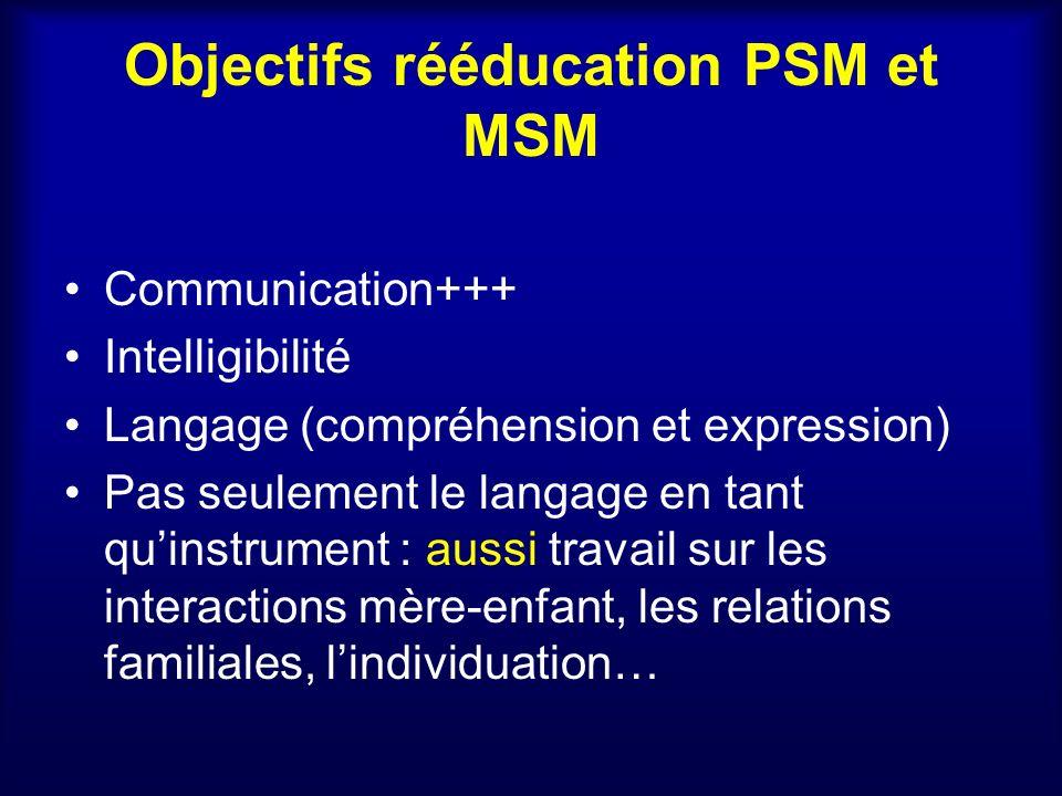 Objectifs rééducation PSM et MSM Communication+++ Intelligibilité Langage (compréhension et expression) Pas seulement le langage en tant quinstrument