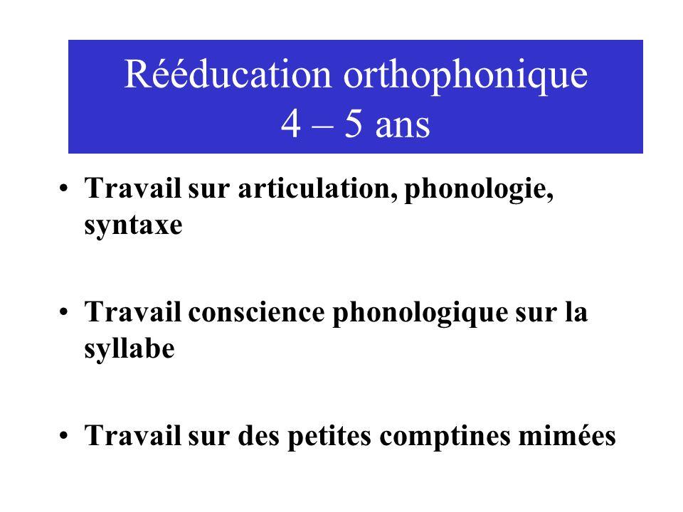 Rééducation orthophonique 4 – 5 ans Travail sur articulation, phonologie, syntaxe Travail conscience phonologique sur la syllabe Travail sur des petit