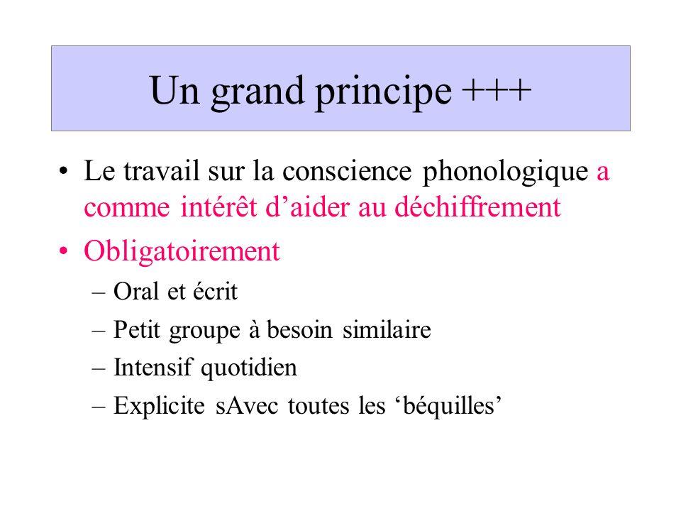 Un grand principe +++ Le travail sur la conscience phonologique a comme intérêt daider au déchiffrement Obligatoirement –Oral et écrit –Petit groupe à