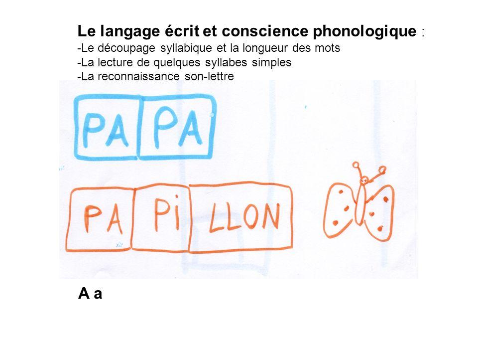 Le langage écrit et conscience phonologique : -Le découpage syllabique et la longueur des mots -La lecture de quelques syllabes simples -La reconnaiss