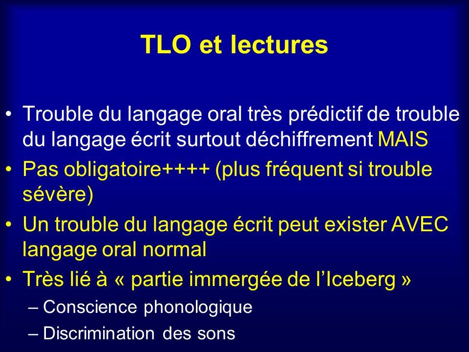 TLO et lectures Trouble du langage oral très prédictif de trouble du langage écrit surtout déchiffrement MAIS Pas obligatoire++++ (plus fréquent si tr