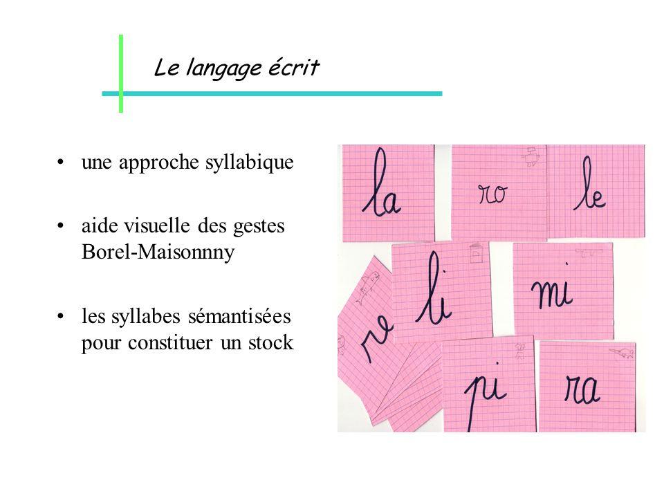 une approche syllabique aide visuelle des gestes Borel-Maisonnny les syllabes sémantisées pour constituer un stock Le langage écrit