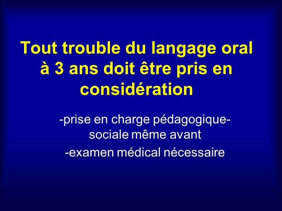 Tout trouble du langage oral à 3 ans doit être pris en considération -prise en charge pédagogique- sociale même avant -examen médical nécessaire