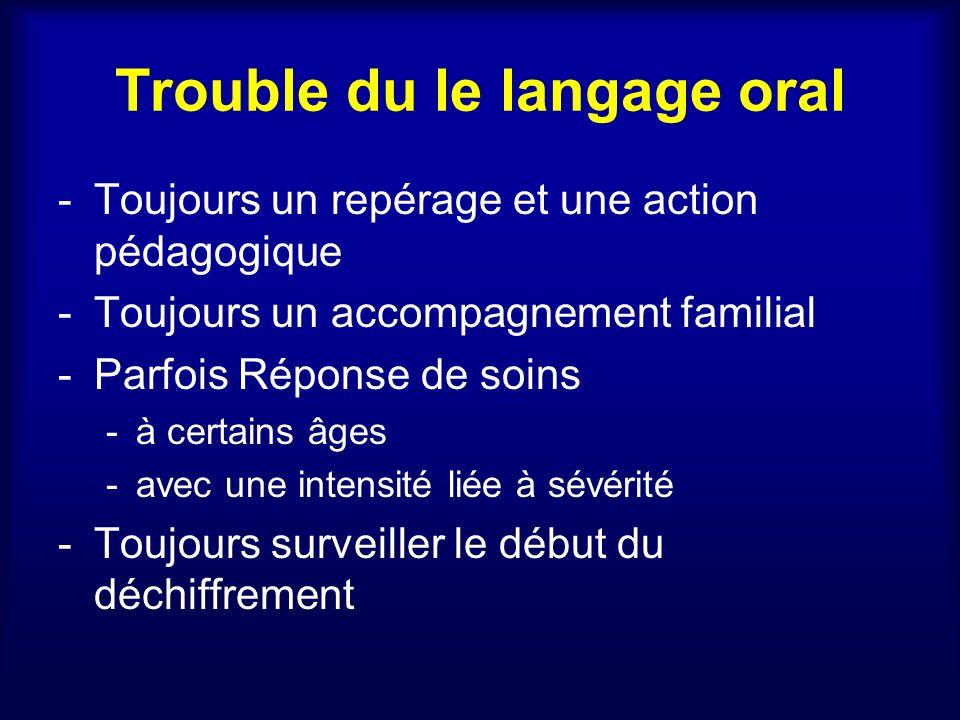 Trouble du le langage oral -Toujours un repérage et une action pédagogique -Toujours un accompagnement familial -Parfois Réponse de soins -à certains