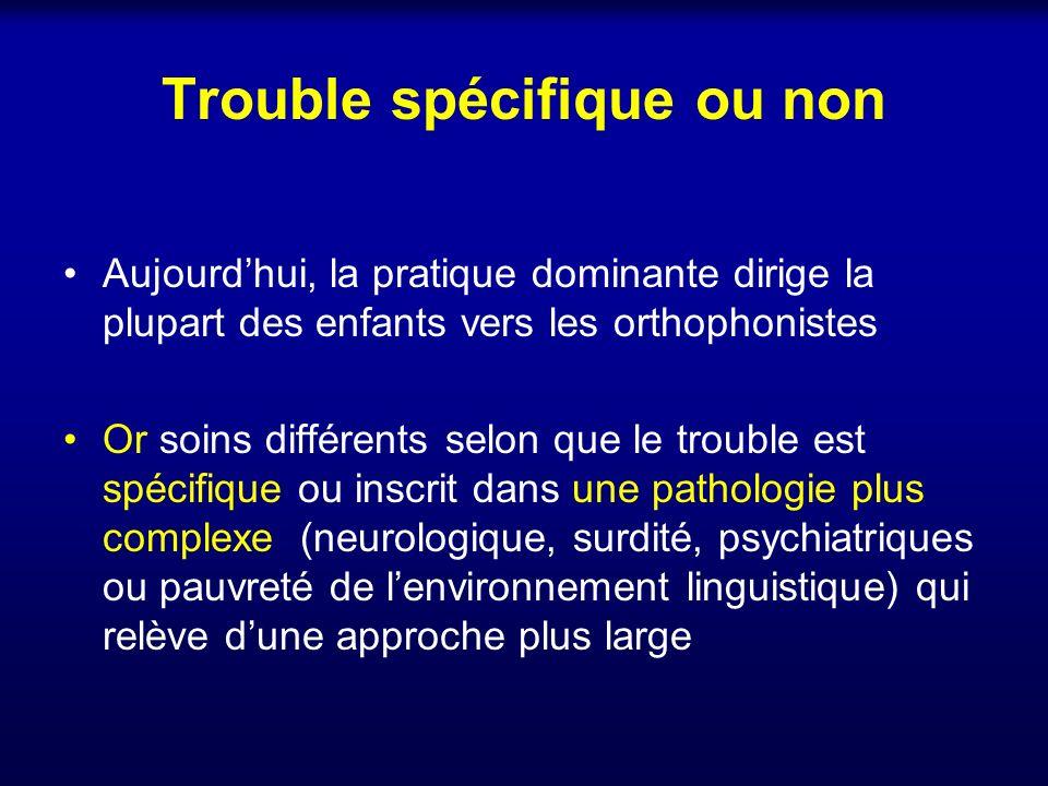 Trouble spécifique ou non Aujourdhui, la pratique dominante dirige la plupart des enfants vers les orthophonistes Or soins différents selon que le tro