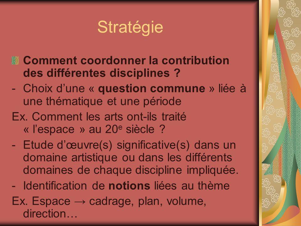 Stratégie Comment coordonner la contribution des différentes disciplines ? -Choix dune « question commune » liée à une thématique et une période Ex. C