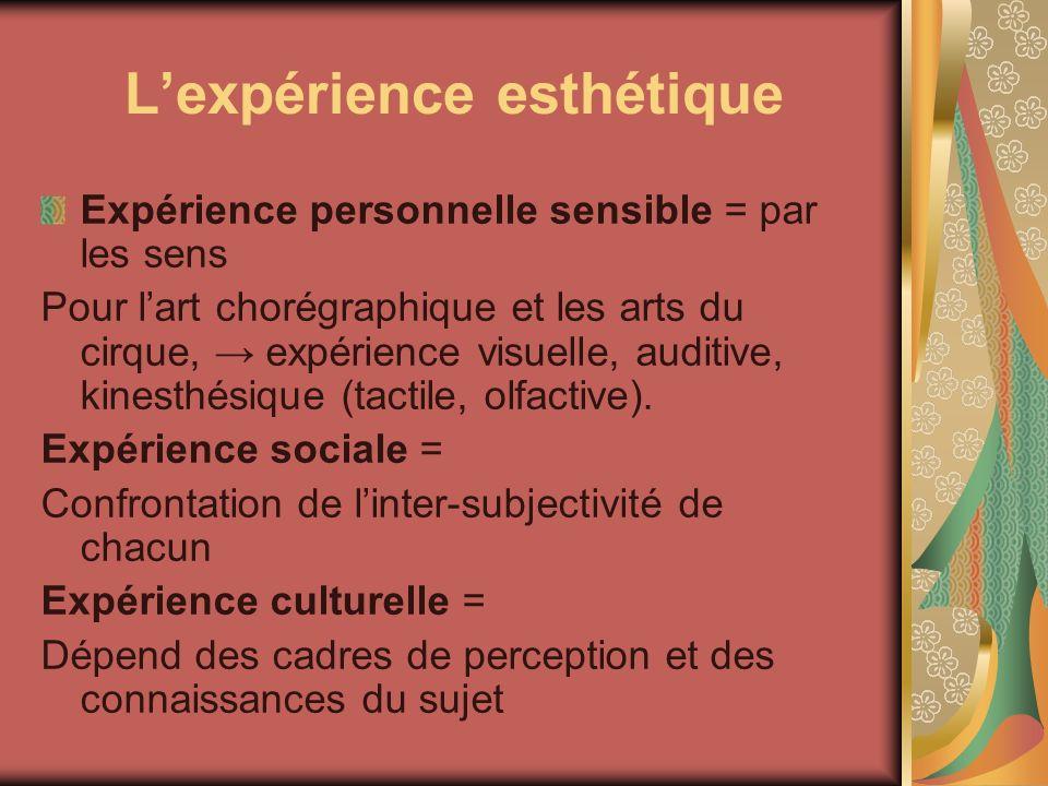 Lexpérience esthétique Expérience personnelle sensible = par les sens Pour lart chorégraphique et les arts du cirque, expérience visuelle, auditive, k