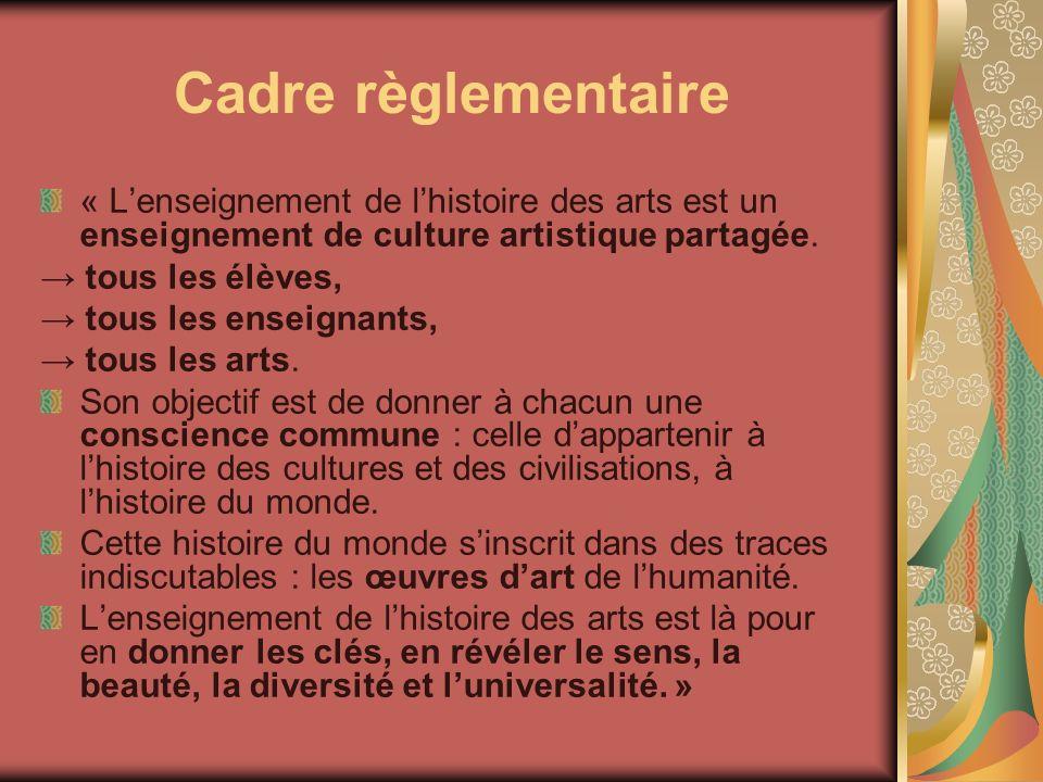 Cadre règlementaire Définition du champ « Lieu de rencontre des élèves avec les œuvres et les créateurs » période de la préhistoire à aujourdhui Six domaines artistiques - les arts de lespace, -les arts du langage, -les arts du quotidien, -les arts du son, -les arts du spectacle vivant, -les arts du visuel.