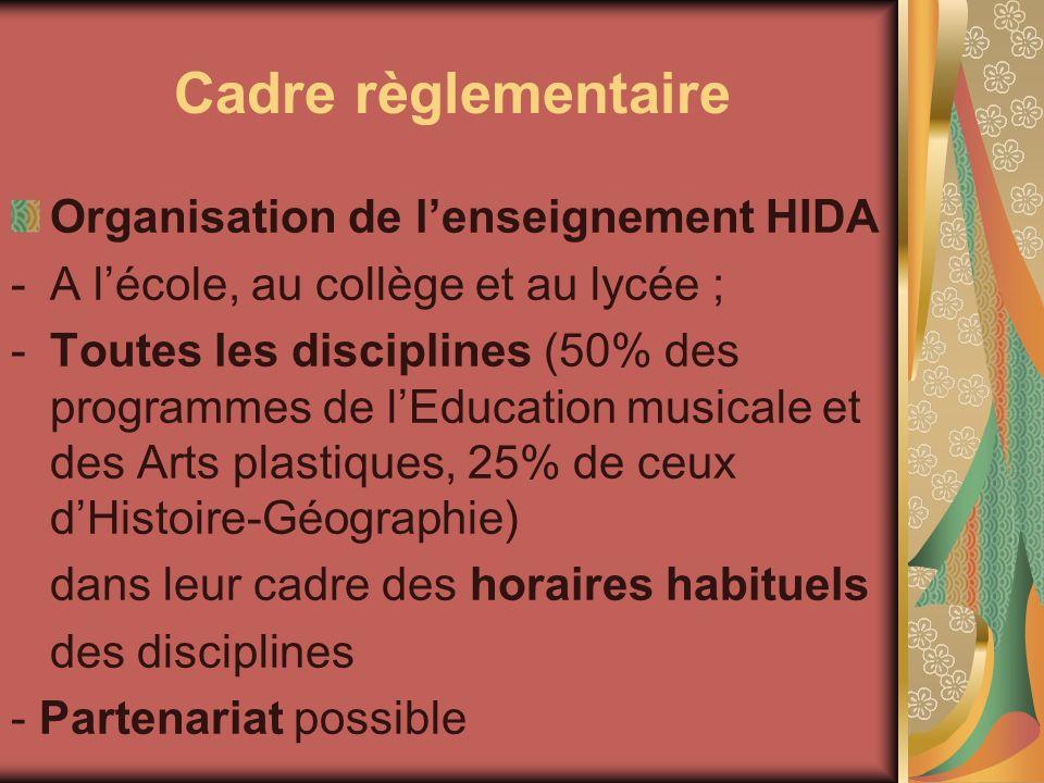 Cadre règlementaire Organisation de lenseignement HIDA -A lécole, au collège et au lycée ; -Toutes les disciplines (50% des programmes de lEducation m