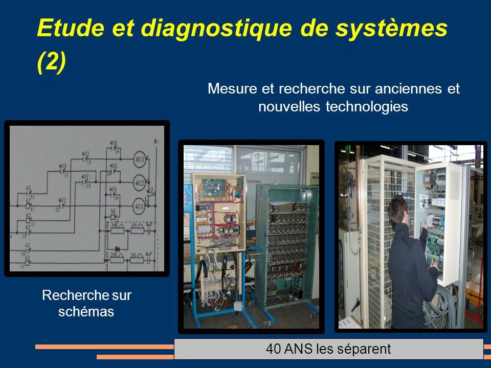 Etude et diagnostique de systèmes (2) Recherche sur schémas 40 ANS les séparent Mesure et recherche sur anciennes et nouvelles technologies