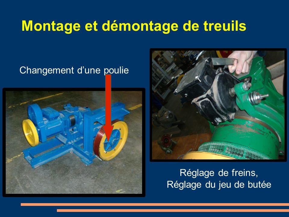Conception et montage dun monte charge CONCEPTION DE L ANNEE 20092009