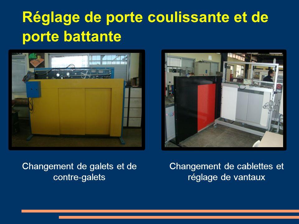 Réglage de porte coulissante et de porte battante Changement de galets et de contre-galets Changement de cablettes et réglage de vantaux