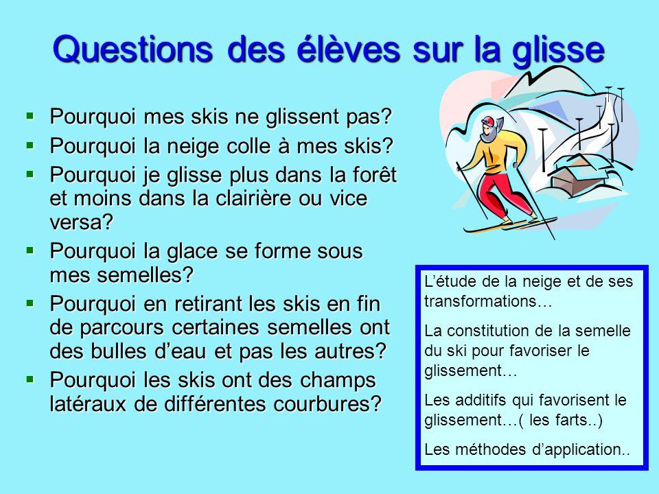 Questions des élèves sur la glisse Pourquoi mes skis ne glissent pas? Pourquoi mes skis ne glissent pas? Pourquoi la neige colle à mes skis? Pourquoi