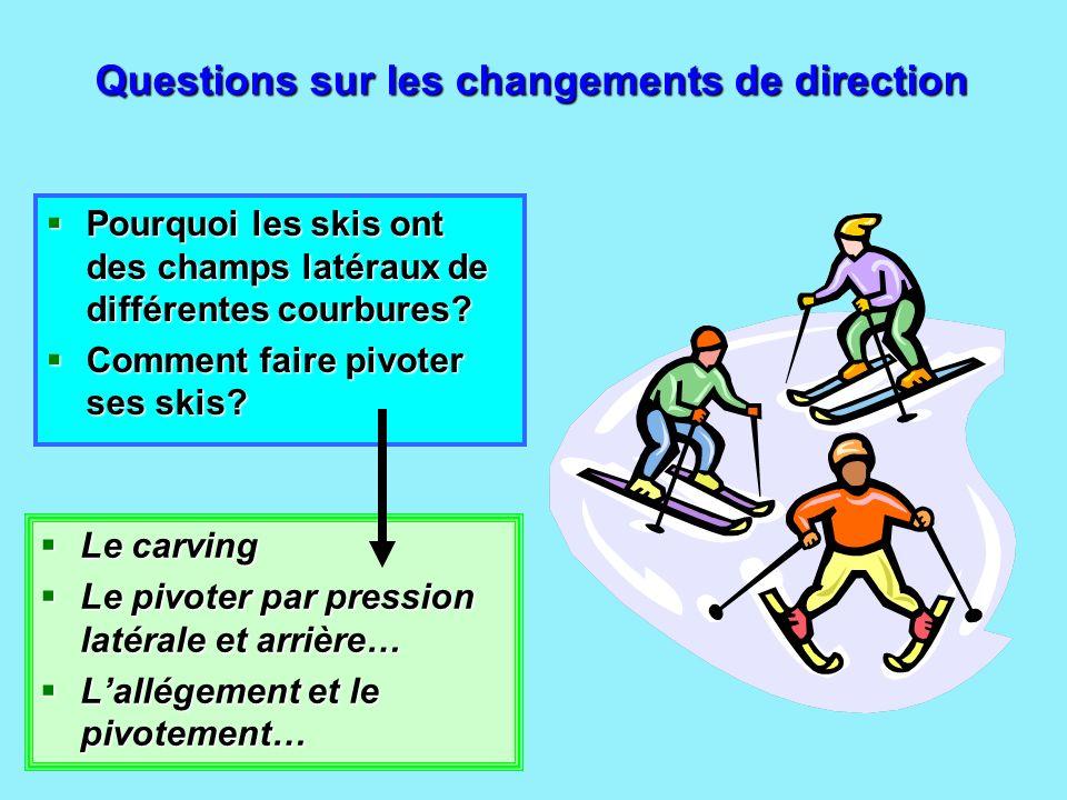 Questions sur les changements de direction Pourquoi les skis ont des champs latéraux de différentes courbures? Comment faire pivoter ses skis? Le carv