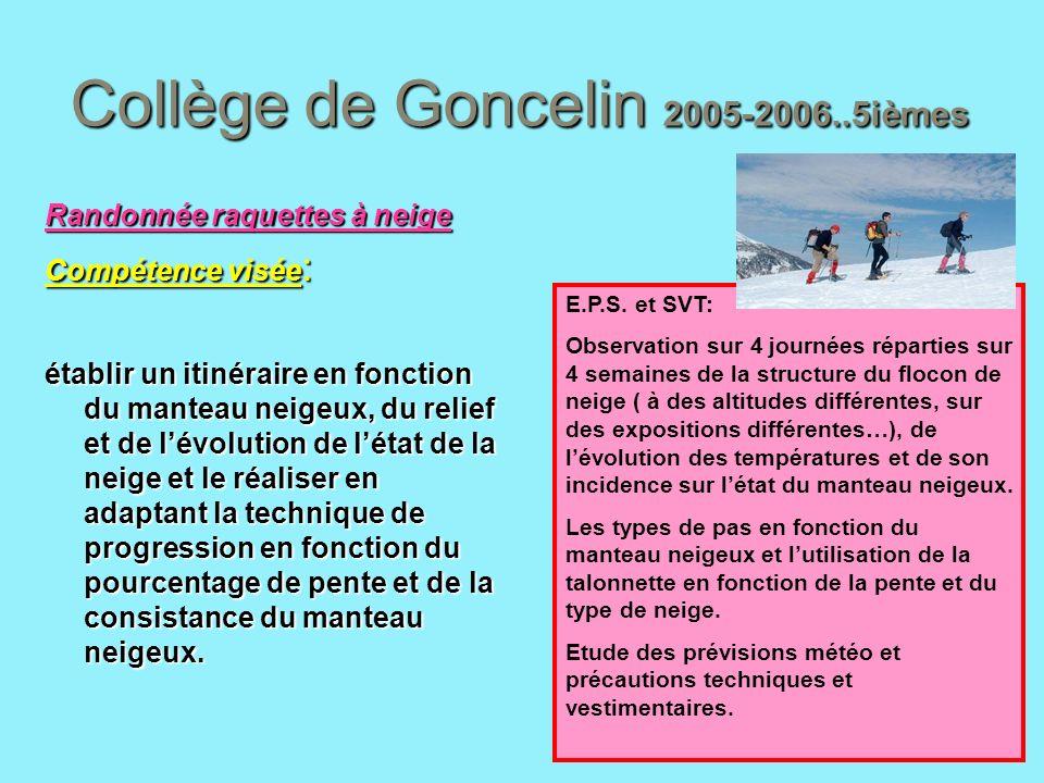 Collège de Goncelin 2005-2006..5ièmes Randonnée raquettes à neige Compétence visée : établir un itinéraire en fonction du manteau neigeux, du relief e