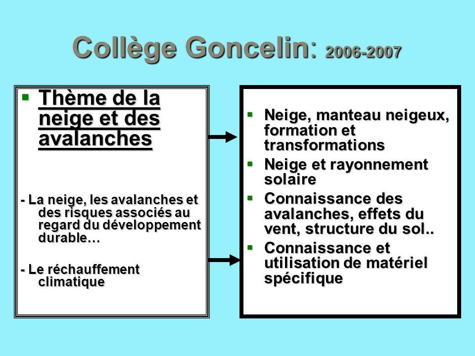 Collège Goncelin: 2006-2007 Thème de la neige et des avalanches Thème de la neige et des avalanches - La neige, les avalanches et des risques associés