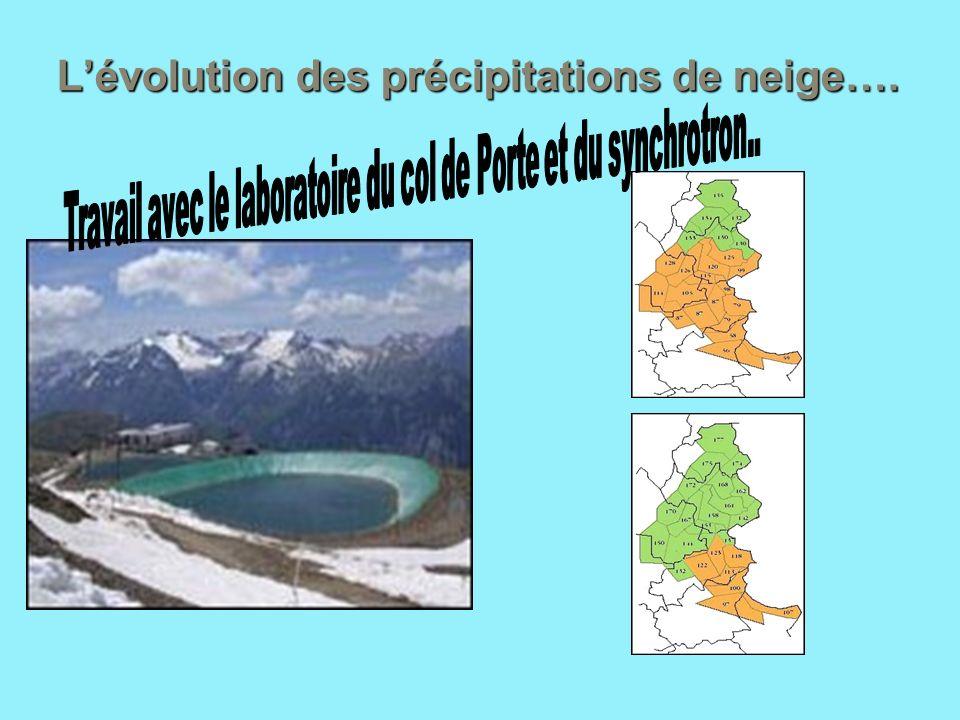 Lévolution des précipitations de neige….