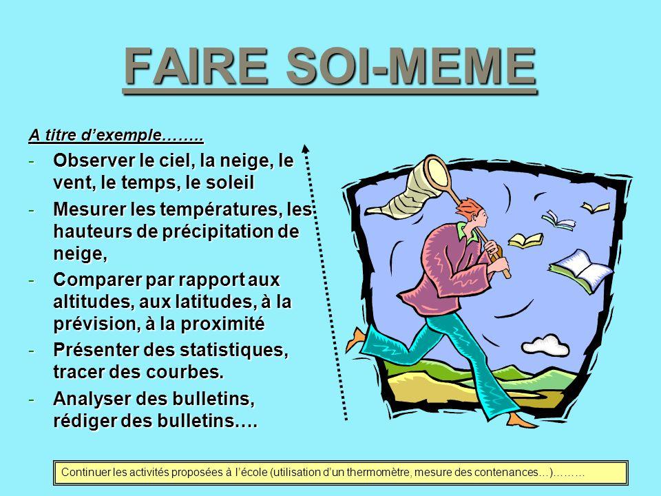 FAIRE SOI-MEME A titre dexemple…….. -Observer le ciel, la neige, le vent, le temps, le soleil -Mesurer les températures, les hauteurs de précipitation