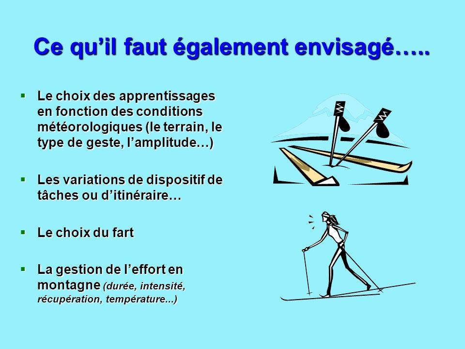 Ce quil faut également envisagé….. Le choix des apprentissages en fonction des conditions météorologiques (le terrain, le type de geste, lamplitude…)