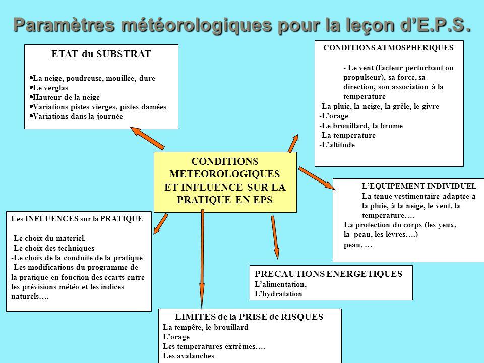 Paramètres météorologiques pour la leçon dE.P.S. CONDITIONS METEOROLOGIQUES ET INFLUENCE SUR LA PRATIQUE EN EPS CONDITIONS ATMOSPHERIQUES - Le vent (f