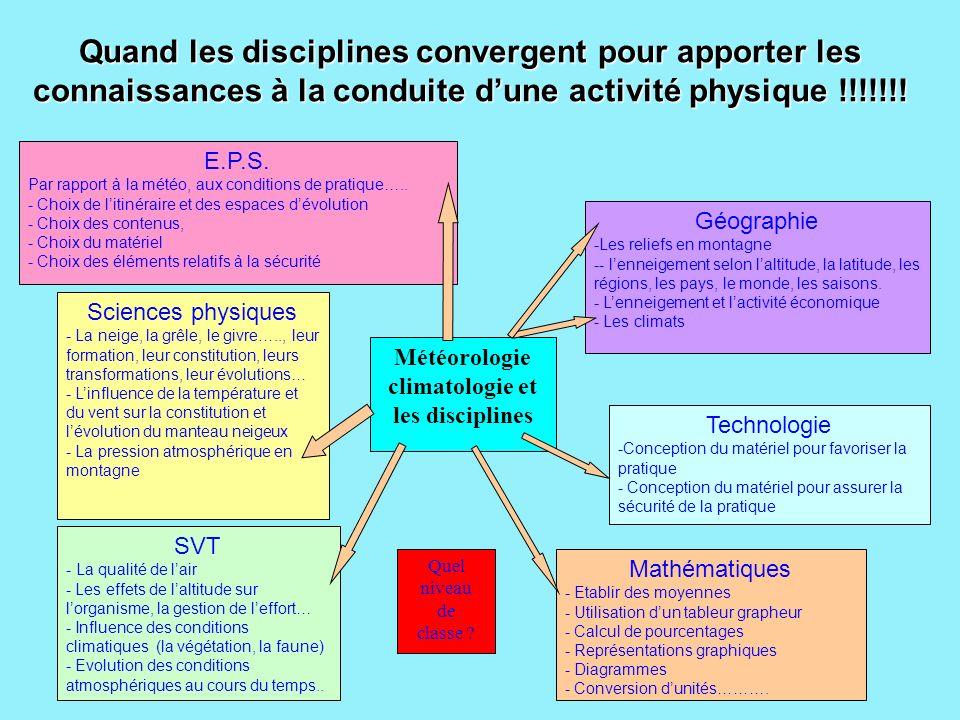 Quand les disciplines convergent pour apporter les connaissances à la conduite dune activité physique !!!!!!! Météorologie climatologie et les discipl